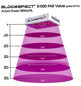 BLOOMSPECT Upgraded 1000W LED Grow light rental Atlanta, GA